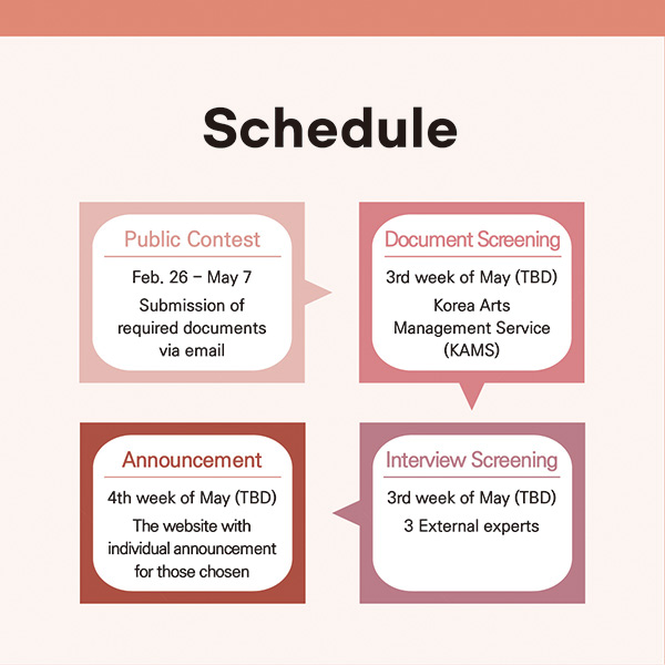 -SchedulePublic Contest(Feb. 26 – May 7) : Submission of required documents via email ▶ Document Screening(3rd week of May (TBD)) : KAMS ▶ Interview Screening(3rd week of May (TBD)) : 3 External experts ▶ Announcement(4th week of May (TBD)) : Announced on the website with individual announcement for those chosen