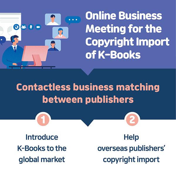 """'""""Online Business Meeting for the Copyright Import of K-Books"""" ▶ Contactless business matching between publishers- Introduce K-Books to the global market- Help overseas publishers' copyright import"""